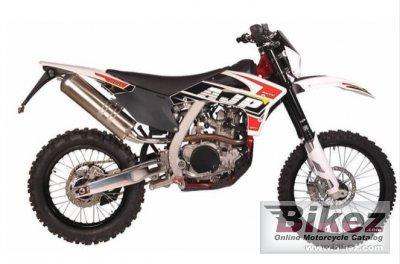 2021 AJP SPR 250