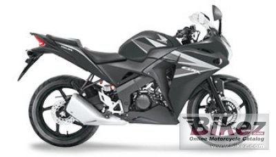 2015 Atlas Honda Cbr 150 Specifications And Pictures
