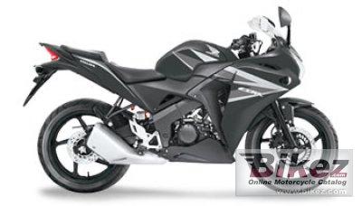 Atlas Honda CBR 150