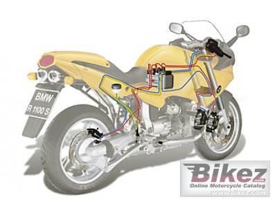 2001 Bmw R 1100 S Specifications And Pictures