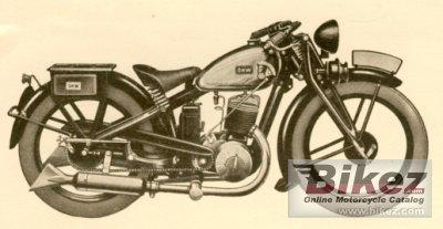 1932 DKW Block 200