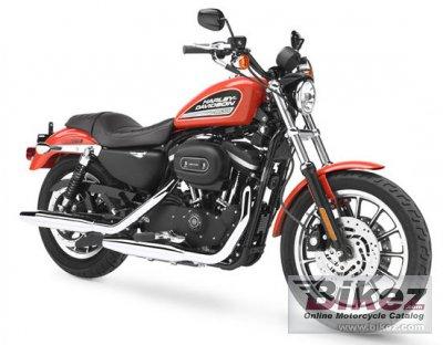 Harley-Davidson Mexico