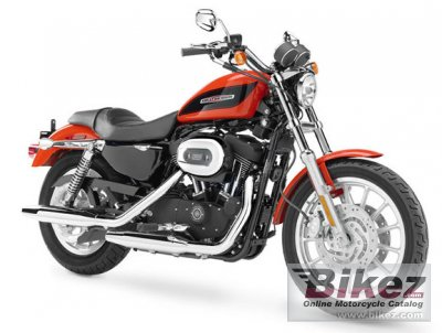 modifier une iron 883 en 1200 22279_0_1_2_xl%201200r%20sportster%201200%20roadster_Image%20credits%20-%20Harley-Davidson