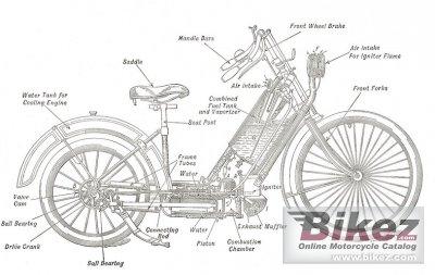 1894 Hildebrand-Wolfmüller Motorrad