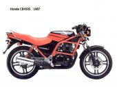 1987 Honda CB 450 S photo