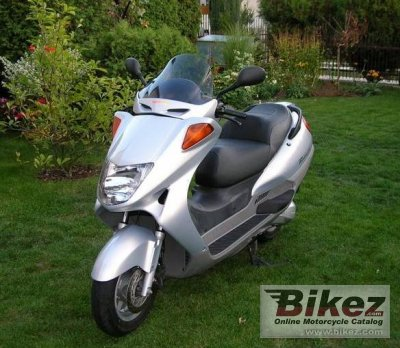 2002 Honda Pantheon 125 photo