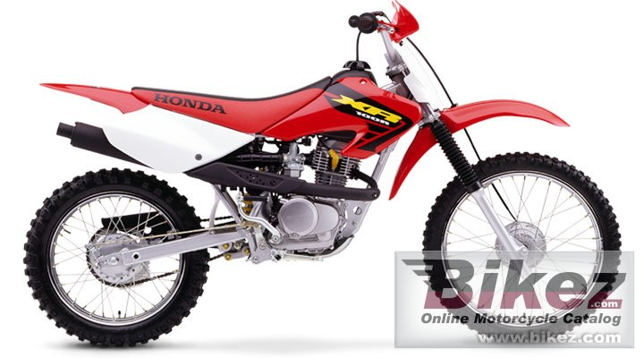 The respective copyright holder or manufacturer xr 100 r