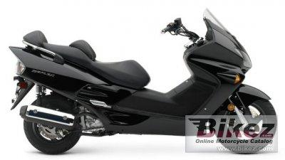 2004 Honda Reflex ABS