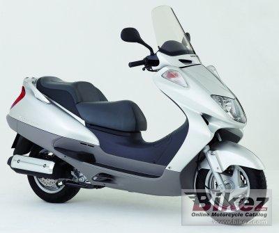2006 Honda Foresight