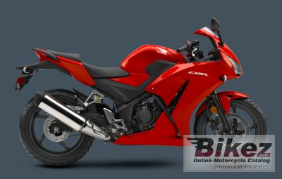 2015 Honda CBR 300R ABS specifications and pictures