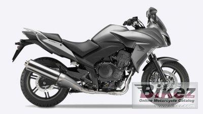 2017 Honda CBF1000F