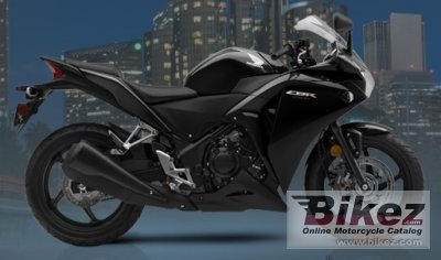 2017 Honda CBR250R