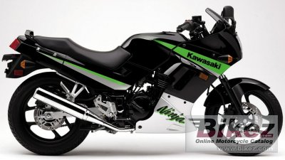 2005 Kawasaki Ninja 250 R specifications and pictures
