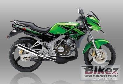 2015 Kawasaki Ninja R