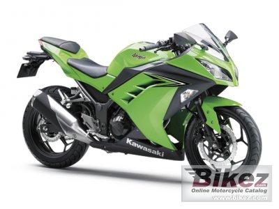 Kawasaki Ninja 250 | 2016 | specs & pictures