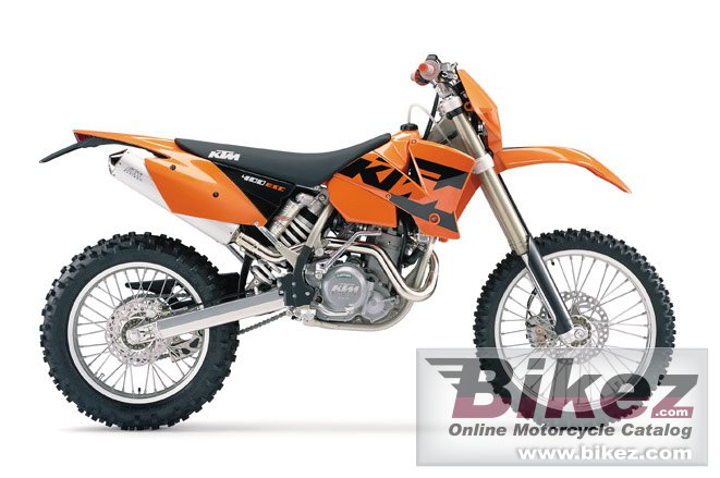 nymous user. 400 exc racing