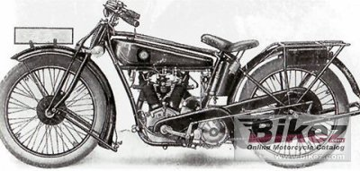 1925 NSU 6PS