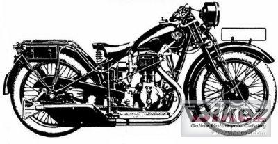 1933 NSU 501 TS