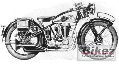 1940 NSU 351 OSL