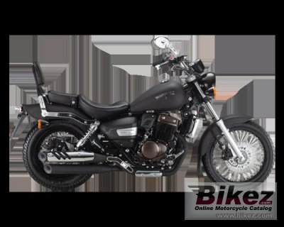 2021 QJmotor QJ250-3B