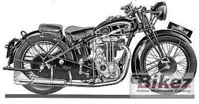 1933 Sunbeam 95L Special