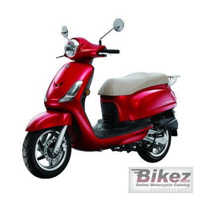 2011 Sym Fiddle II 150