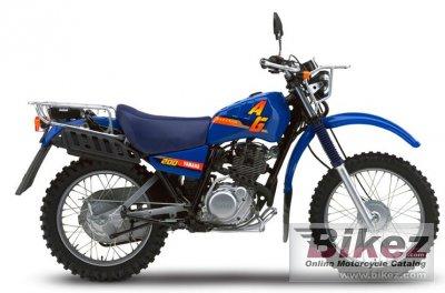 2020 Yamaha AG200F
